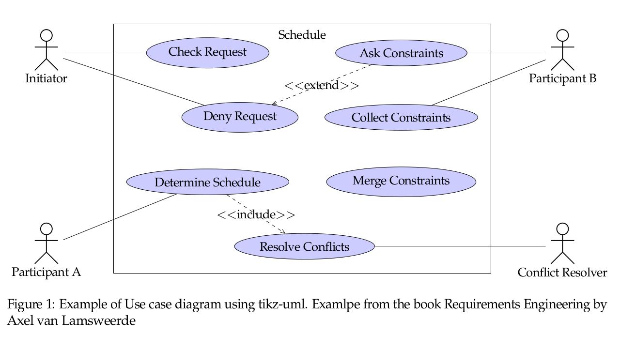 UML en LaTeX · jalcaldea/Practica_DAS Wiki · GitHub