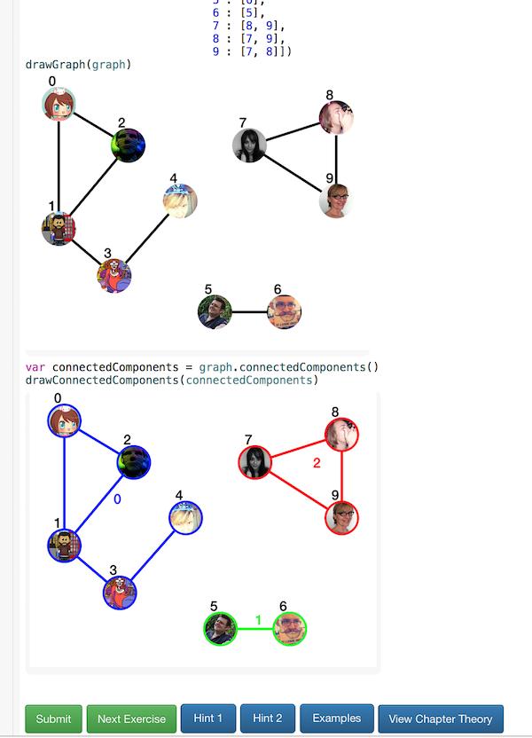Visualizing Algo
