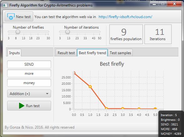 GitHub - yogonza524/fireflyFx: Bio-inspired solution for