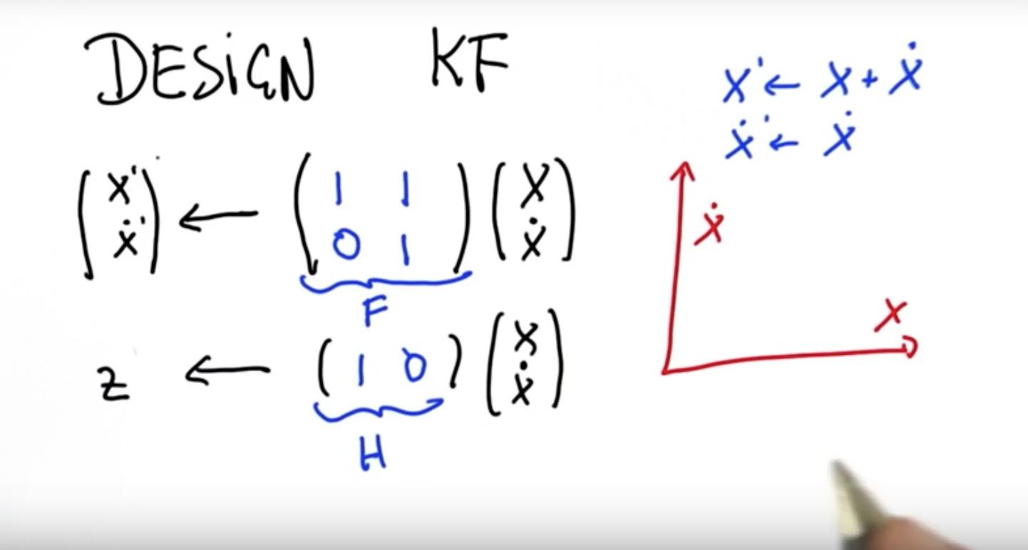 coursedocs/kalman_filters rst at master · orsenthil