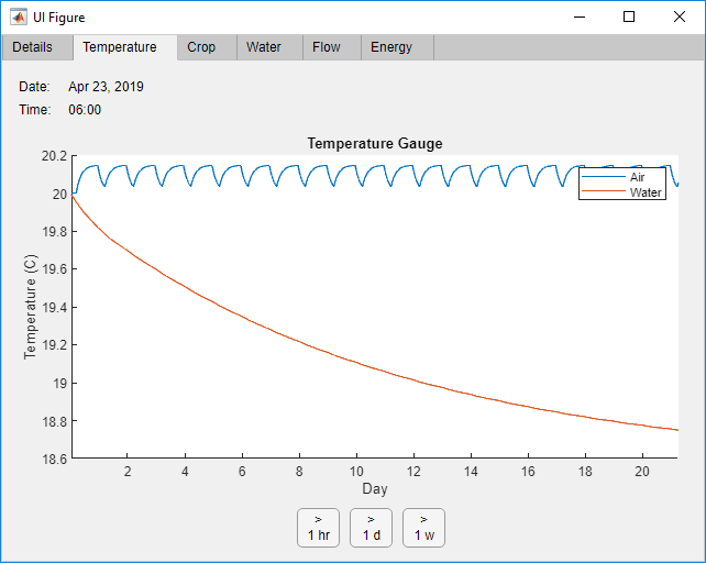 BioSim Temperature Page