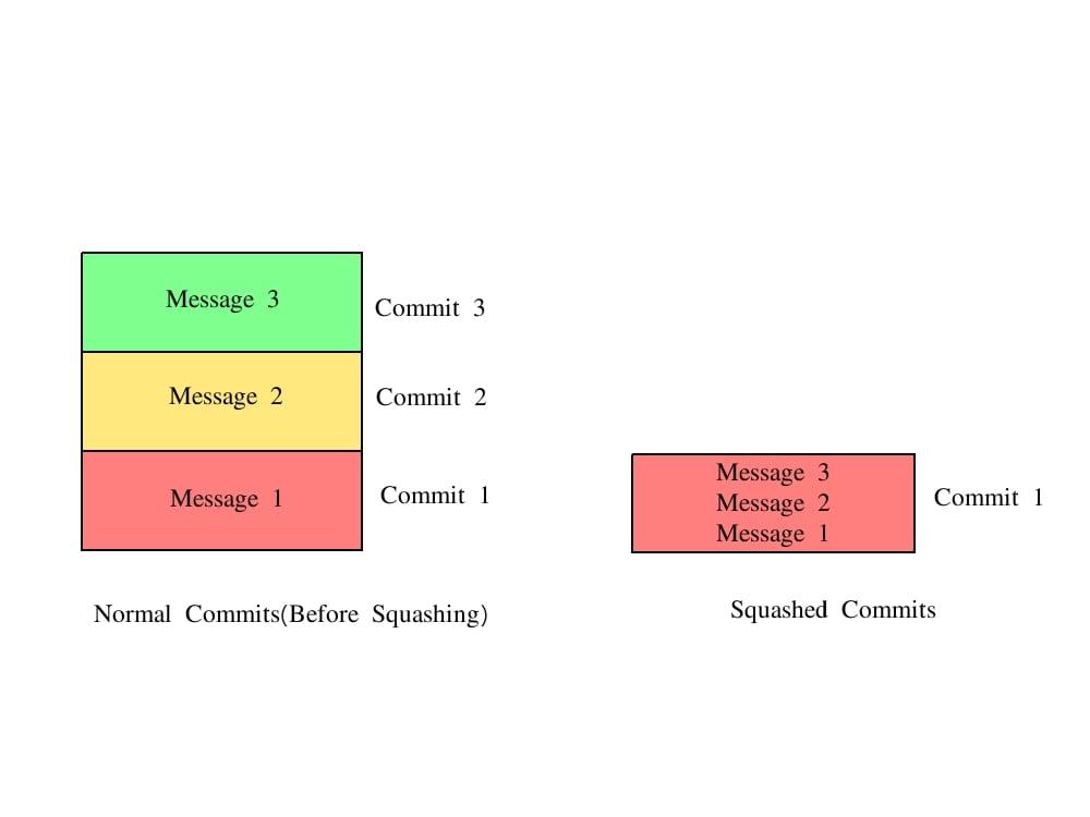 squash-diagram.jpg