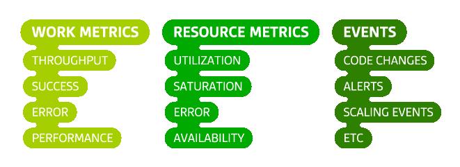 metric types