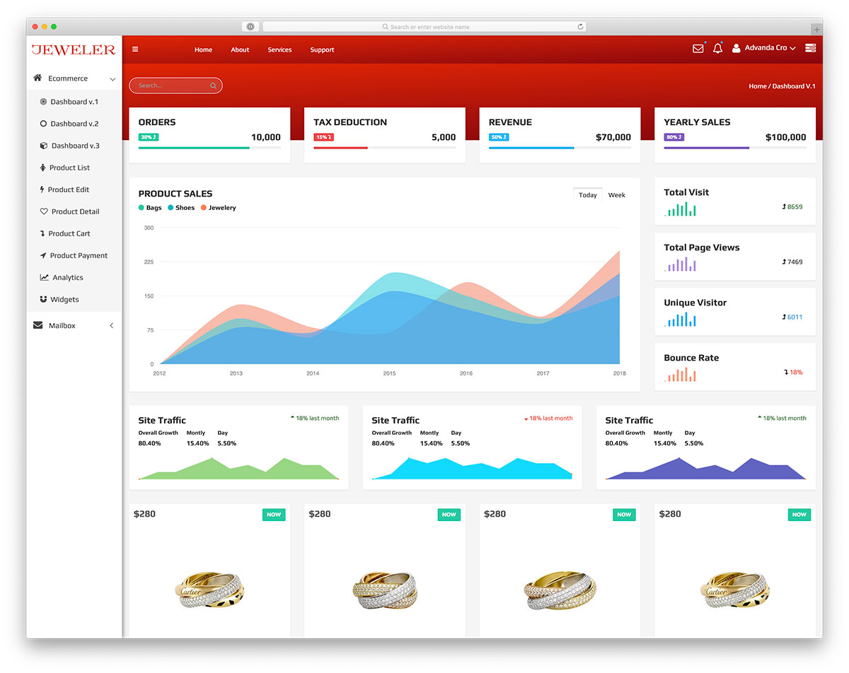 Jeweler admin dashboard template preview