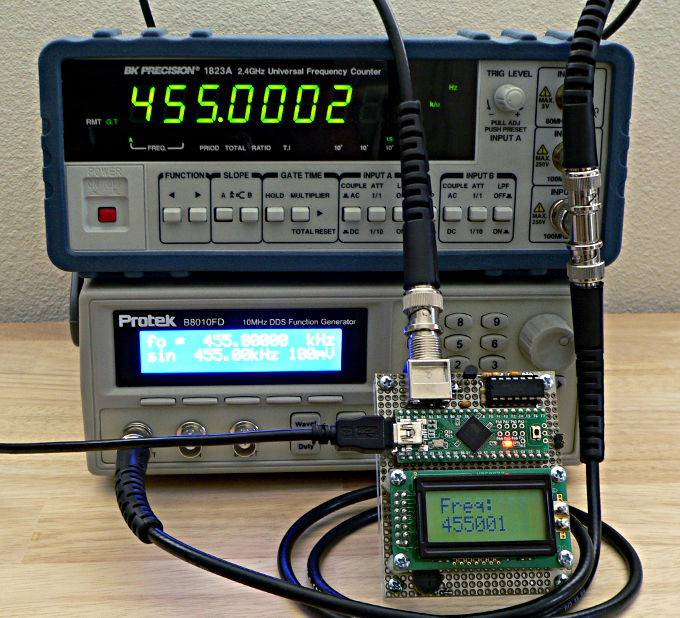FreqCount and Test Equipment