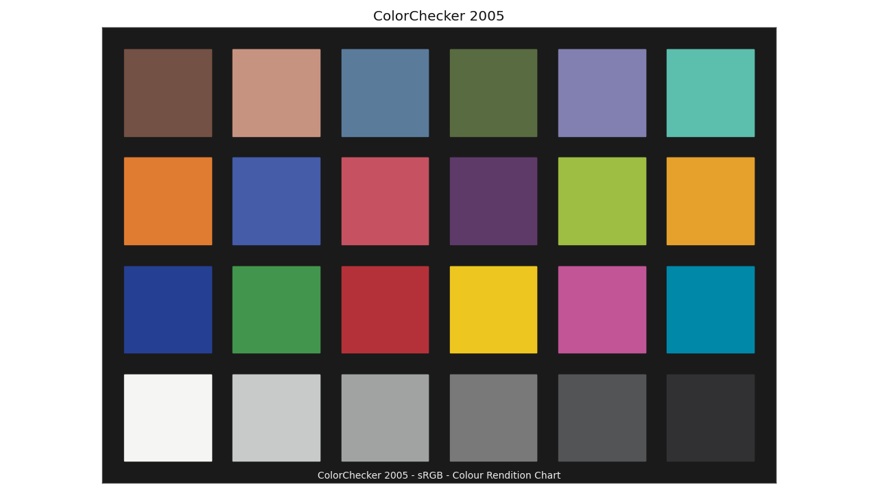 https://colour.readthedocs.io/en/develop/_static/Examples_Plotting_ColorChecker_2005.png