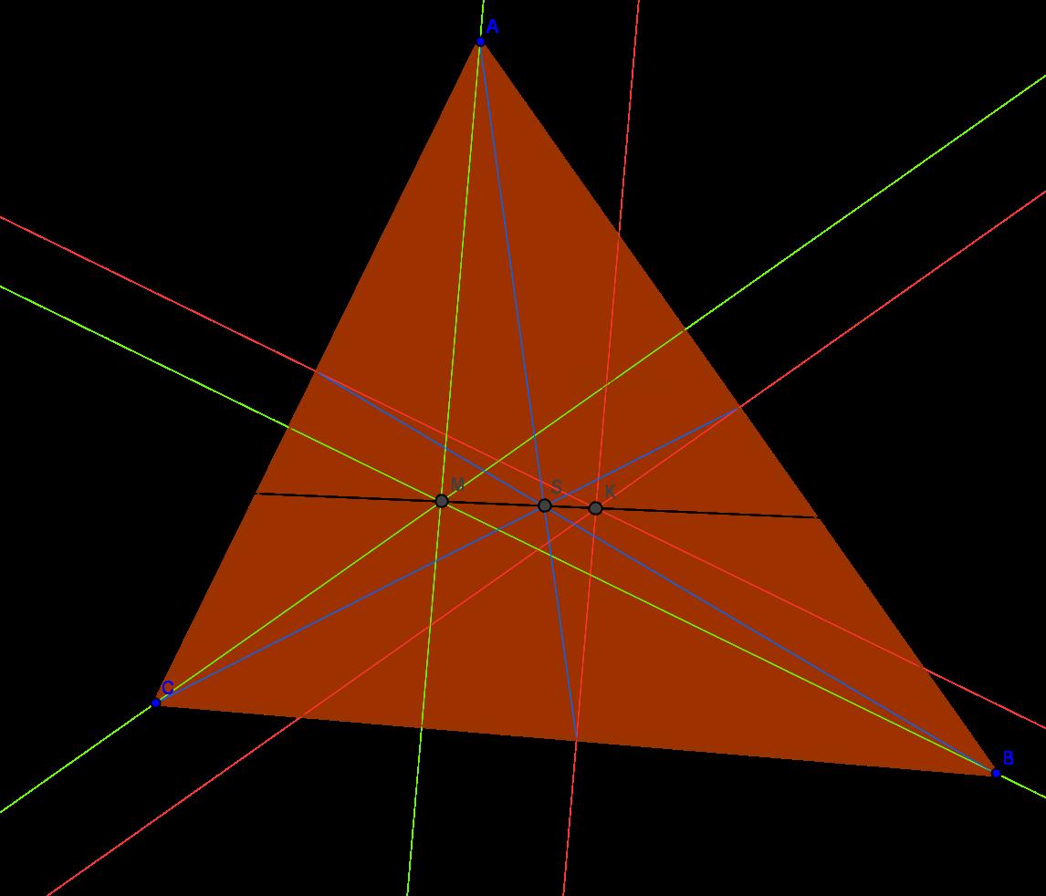 Euler-egyenes