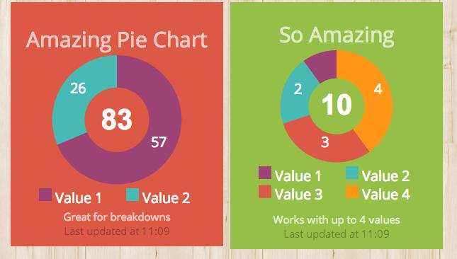 Github Osu Sigamazing Pie Widget The Best Gosh Darn Pie Chart