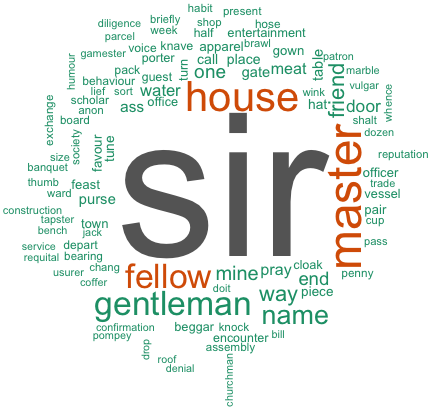 """Wordcloud showing prominence of words """"sir,"""" """"master,"""" """"house,"""" """"fellow"""""""