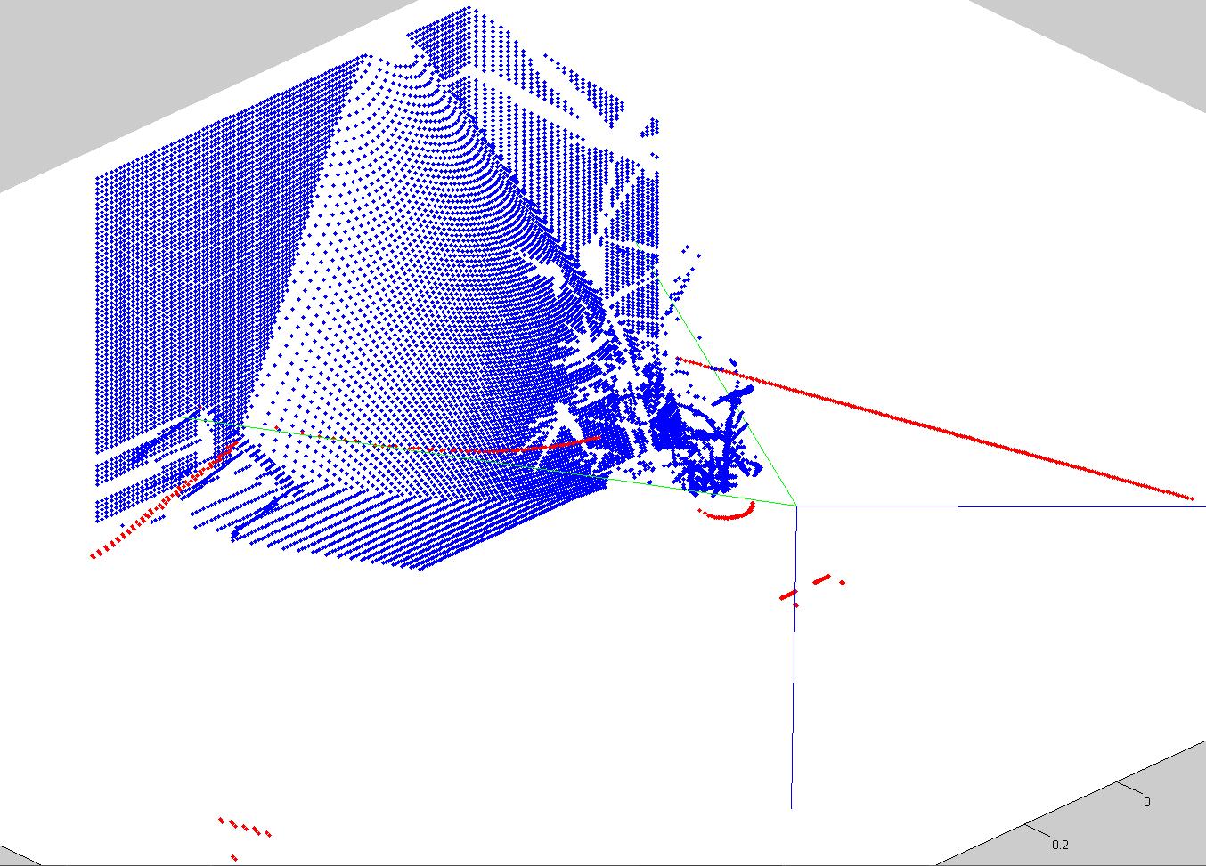 ROS机器人项目开发11例-ROS Robotics Projects(6)Matlab和