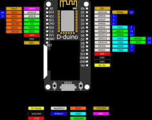 D-Duino