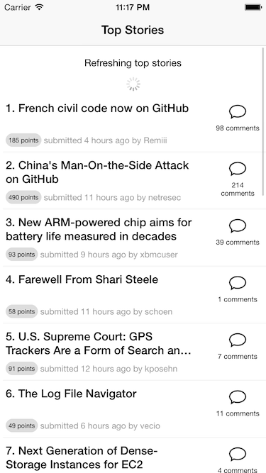 React Native Hacker News