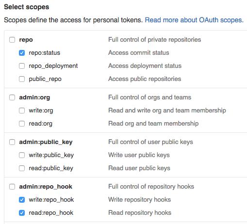 Public GitHub access