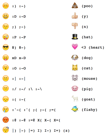 discord how to change nickname to emoticons
