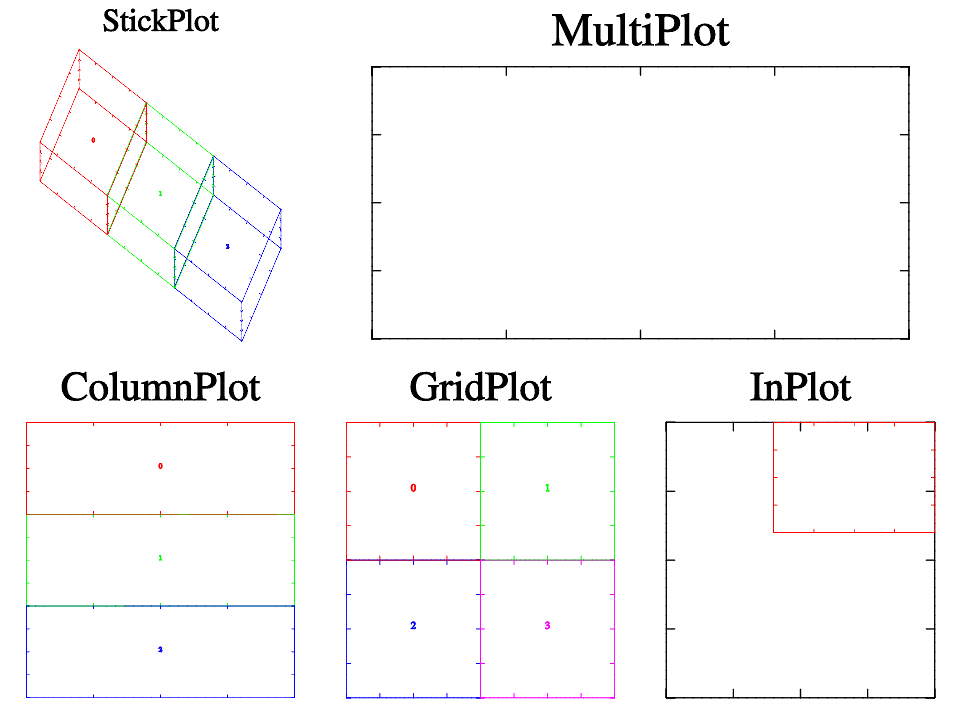 image of inplot.rb