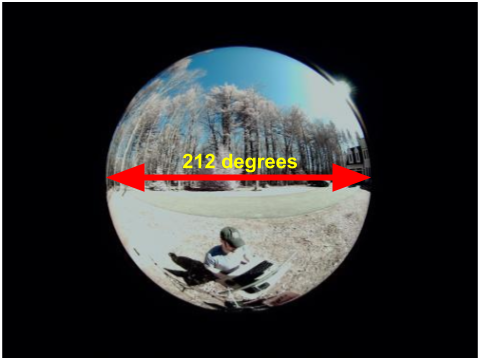 360 Spherical Camera