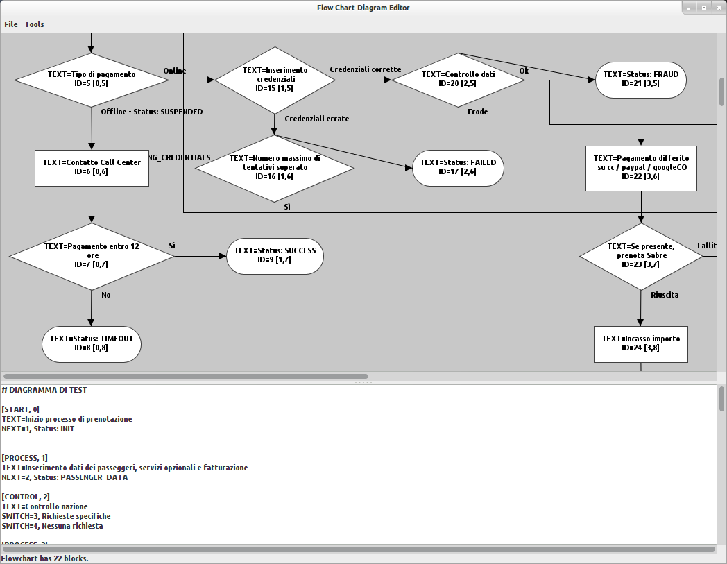 Github Andreaiacono Flowchartdiagrameditor A Simple