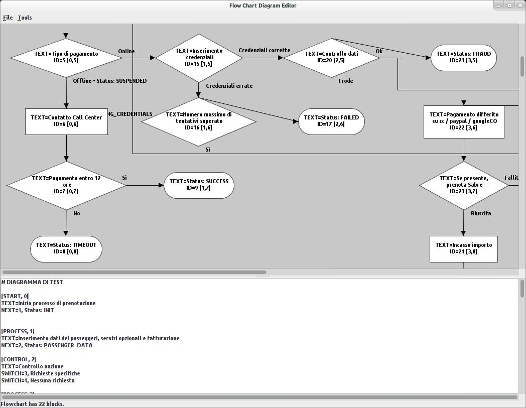 flowchart diagram editor screenshot - Flow Chart Editor