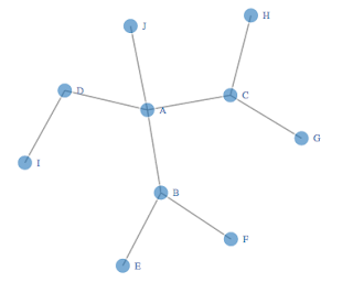simple-network-example