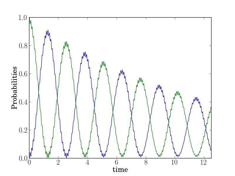 example-data0