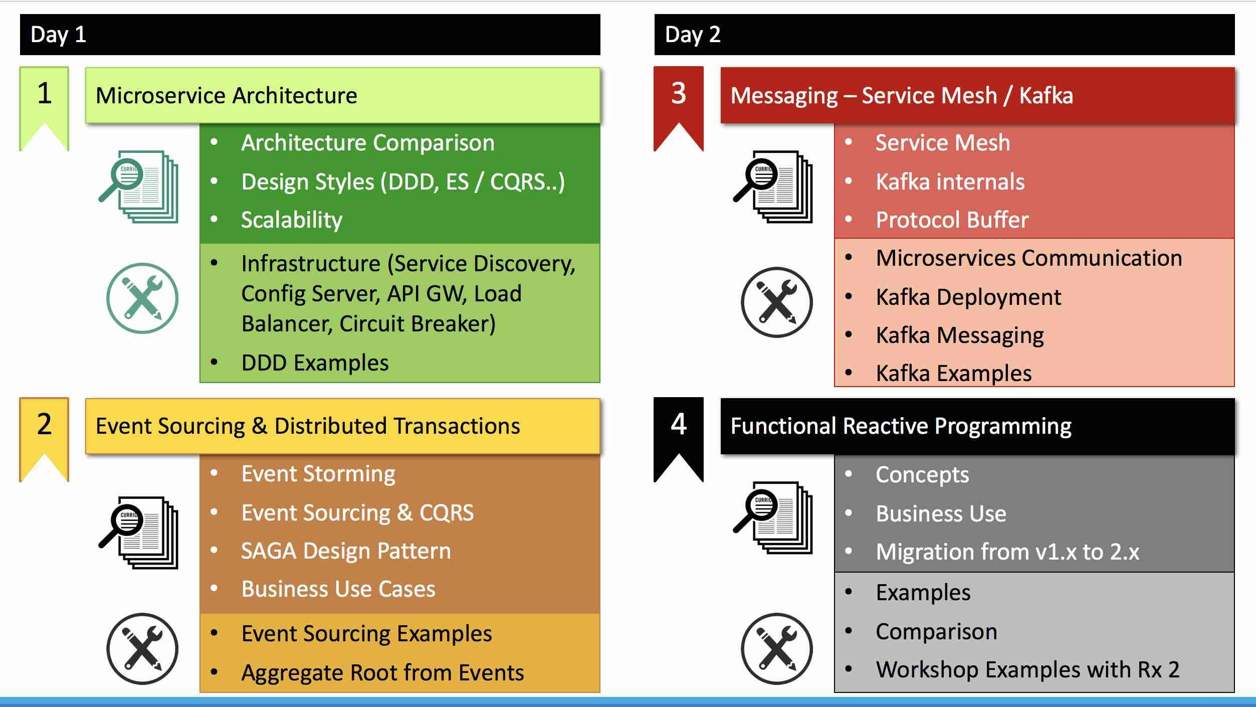 GitHub - meta-magic/microservice_workshop: Microservices