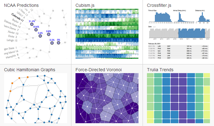 Github coderdojo intro to d3js github animations in javascript ccuart Image collections