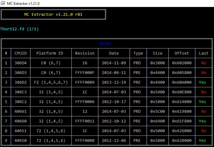 GitHub - platomav/MCExtractor: Intel, AMD, VIA & Freescale Microcode