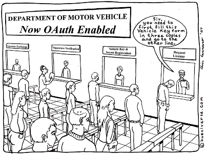 http://1.bp.blogspot.com/_ZEQTZAmHudI/TGFfdi9vsQI/AAAAAAAABu0/y9IO0RfafN4/s400/OAuth-at-the-DMV.png