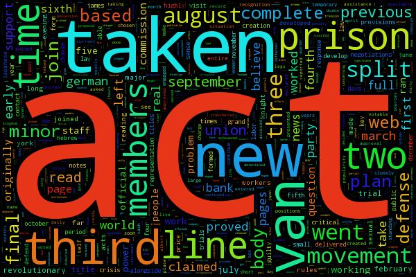 topic_cloud