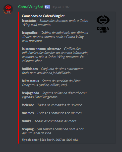 Github Rafaelpivatto Cw Discord Bot It S A Support Bot To About 2k Users In Discord