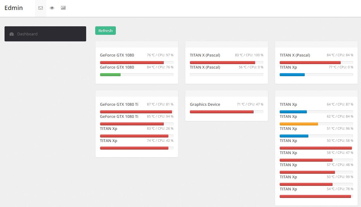 GitHub - yumere/gpu-monitor: I'm developing gpu-monitoring tool for