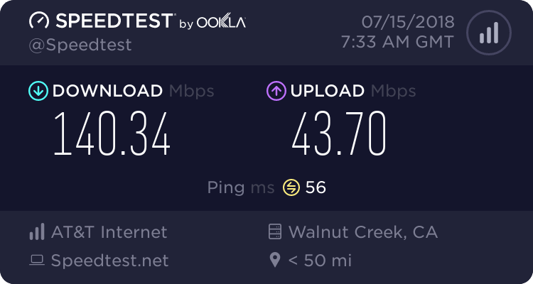 Speed Test peak LTE Results