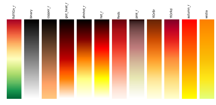 Add a colorblind friendly heatmap  · Issue #2871