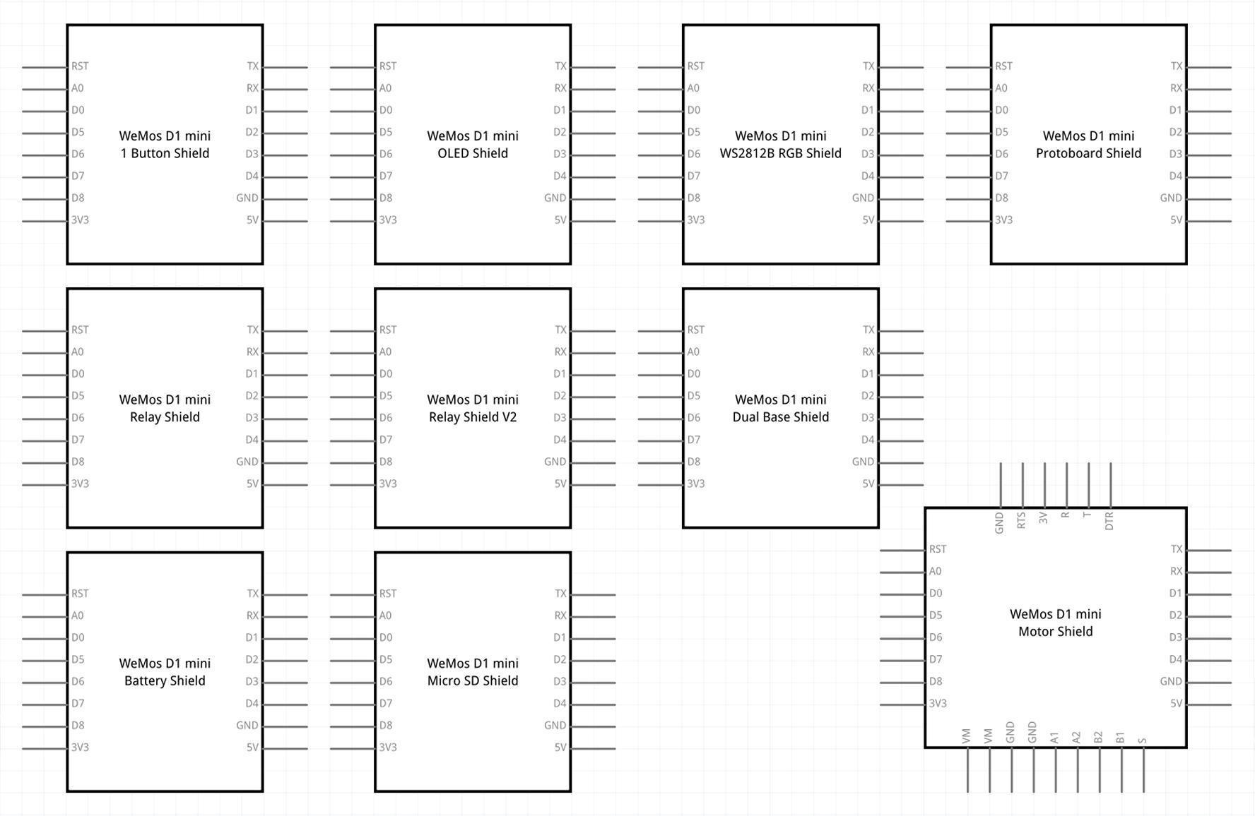 GitHub - mcauser/Fritzing-Part-WeMos-D1-mini-Shields