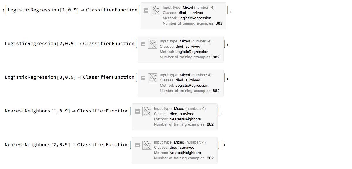 """ClCon-ensemble-classifier-example-1"""
