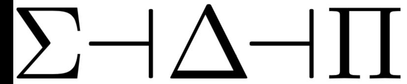 Sigma -| Delta -| Pi