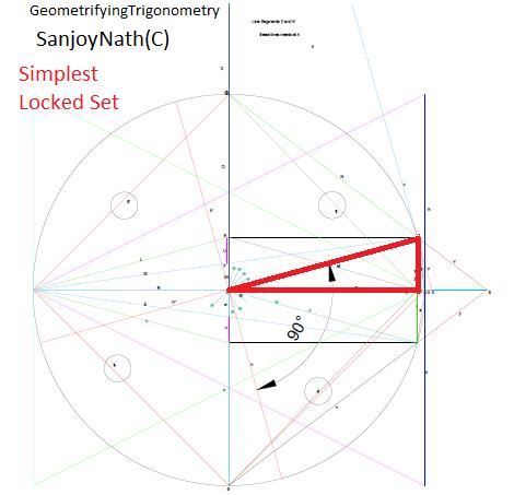Home · SanjoyNath/SanjoyNathGeometrifyingTrigonometry Wiki