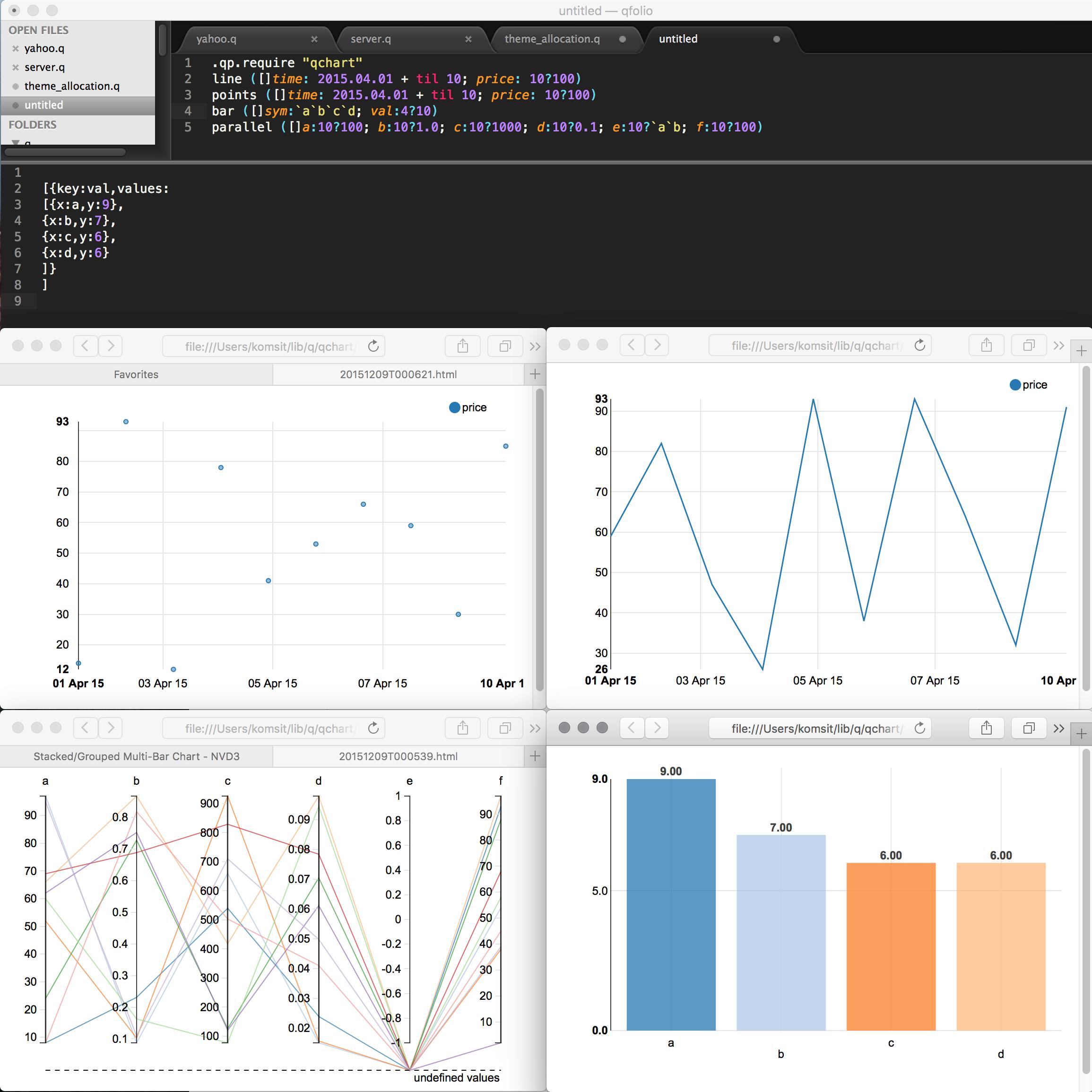GitHub - komsit37/qchart: plot data directly from kdb using html