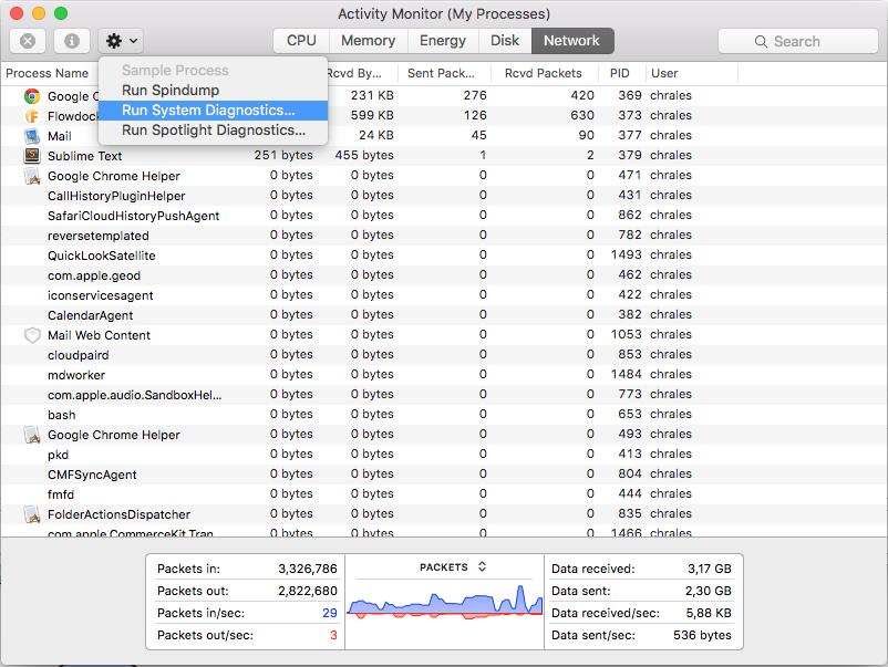 Profiling an application in Mac OS X · GitHub