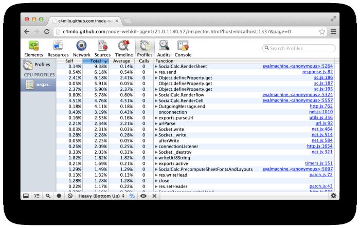 經過更新的效能分析器螢幕截圖(去除 jsdom)