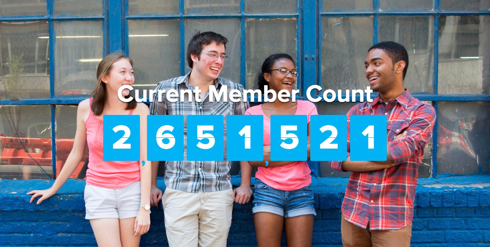 MemberCount