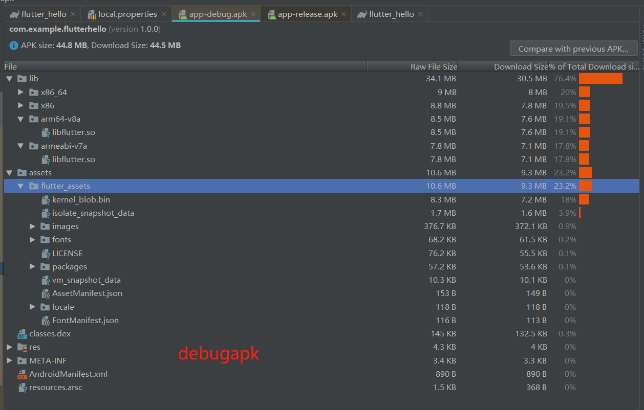 Run with debug is ok but crash in release mode,VM snapshot