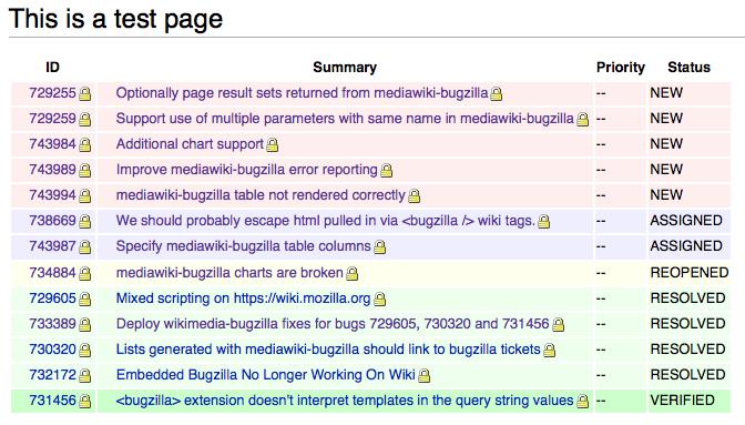 BUGZILLA API PDF DOWNLOAD