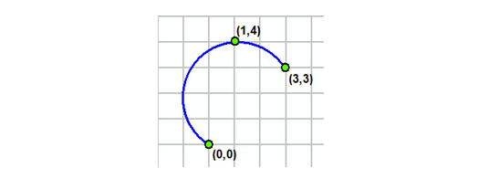 ProConcepts Geometry · Esri/arcgis-pro-sdk Wiki · GitHub