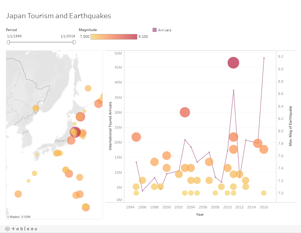 Visualizing Earthquakes · Issue #38 · mapschool/course · GitHub