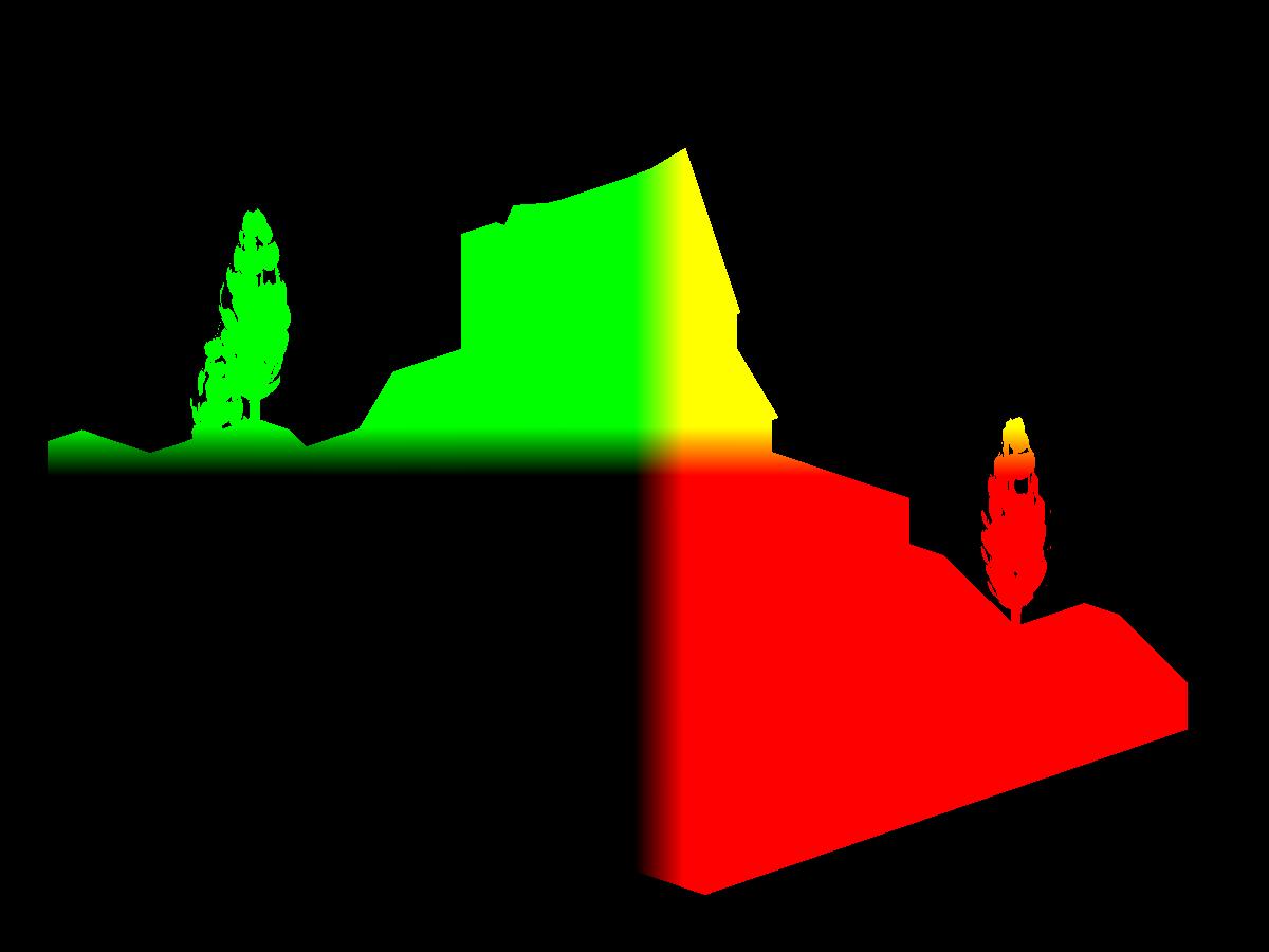 OpenGL Vertex Positions