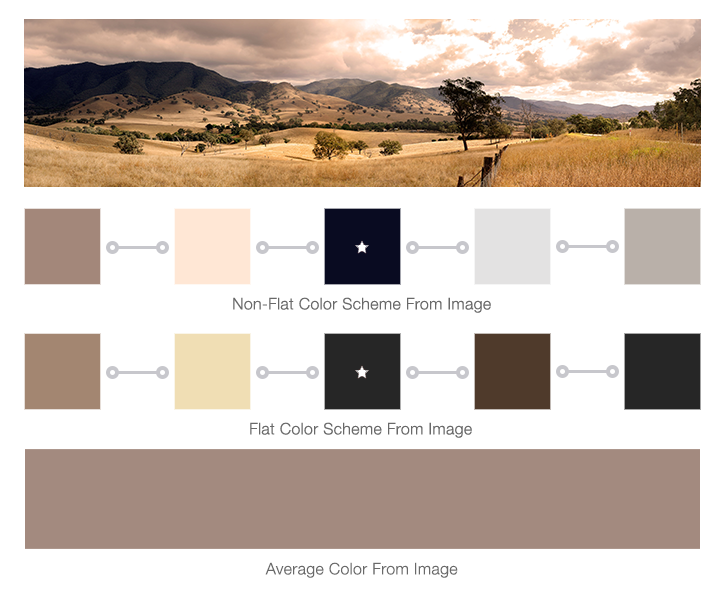 Colors from images