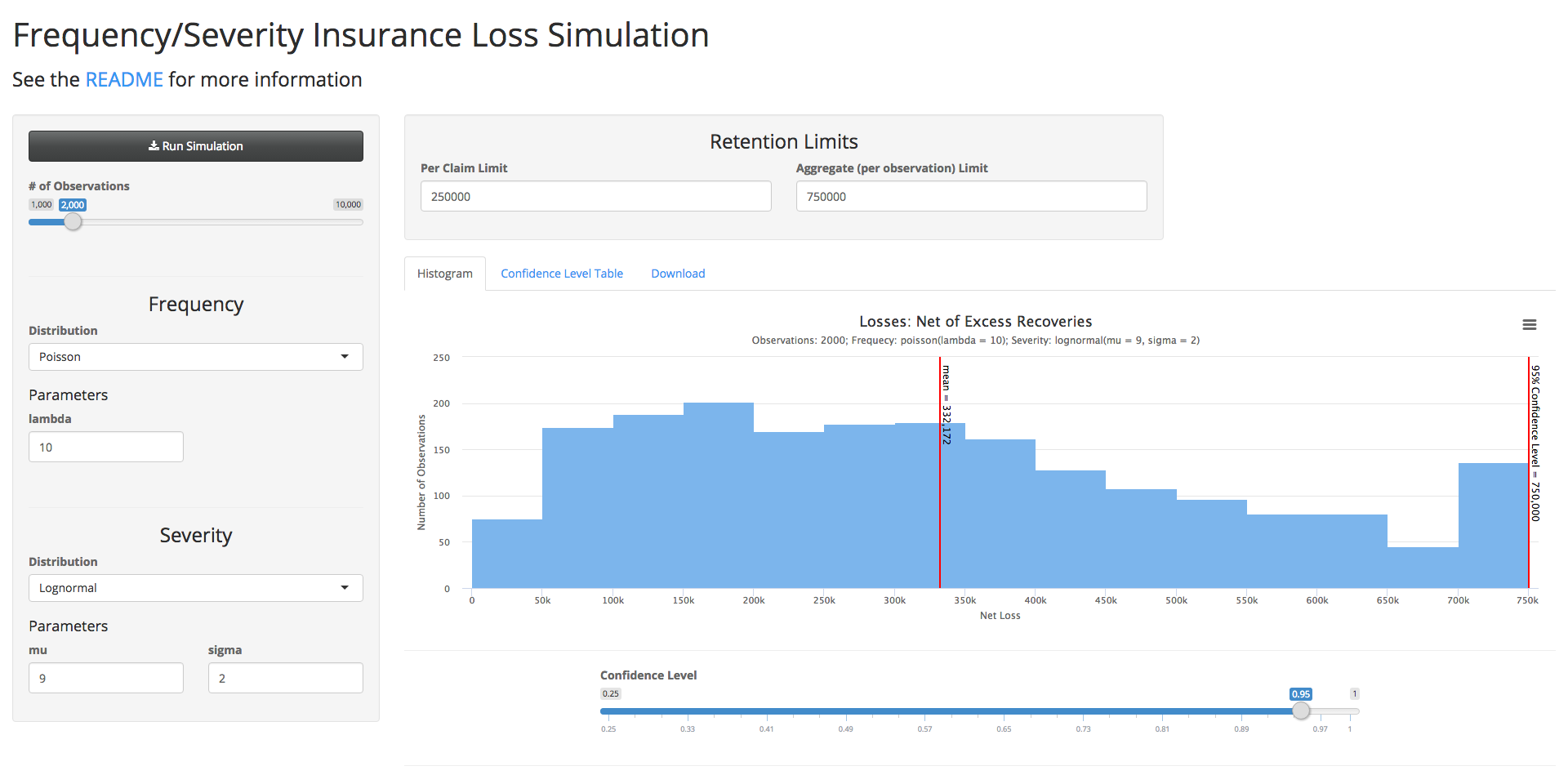 Frequency Severity Simulation