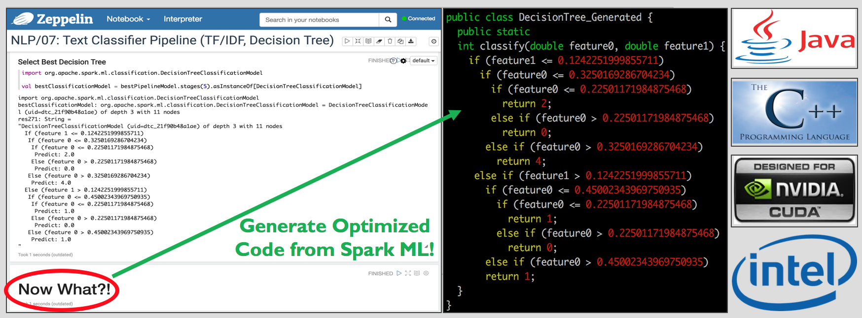 Generate and Optimize Spark ML Model
