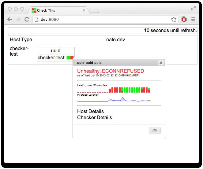 GitHub - joyent/node-checker: A small webapp for monitoring